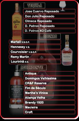 11- Tequilha, Aguardente e Cognac